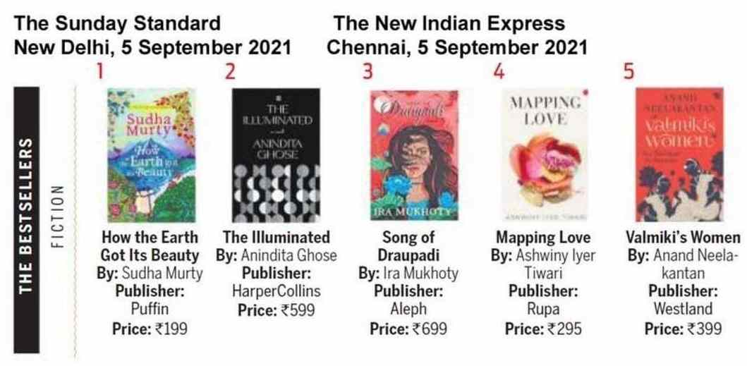 Ashwini Iyer Tiwari's novel 'Mapping Love' included in the list of 'Bestselling' books